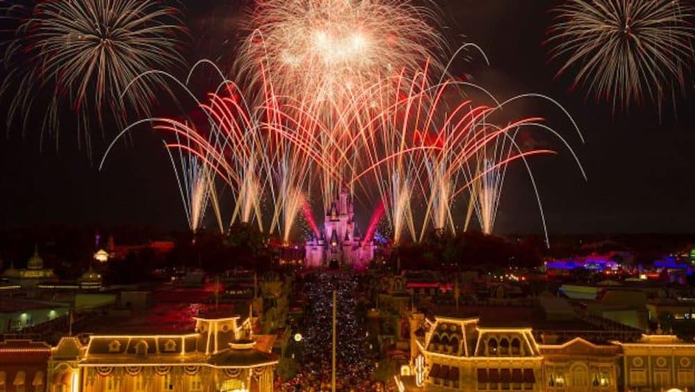 Disney World Crowds for July
